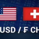 USD / CHF Technical Analysis Dec 8