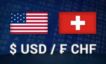USD / CHF Technical Analysis Dec 19