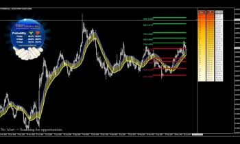 Weekly Forex Review 18 to 23 June 2017 by Vladimir Ribakov
