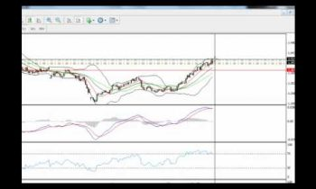 Vladimir's Weekly Forex Review Oct. 17, 2010