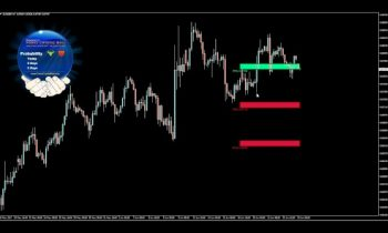 Weekly Forex Review 25 to 30 Of June 2017