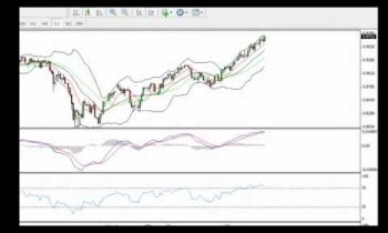 Vladimir's weekly Forex market review 03-Oct-2010