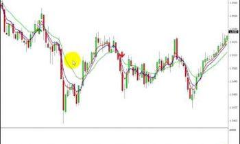 srs weekly trading summary edit 2.flv